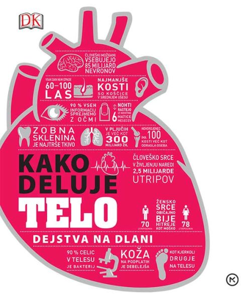 Image for Kako deluje telo from emkaSi
